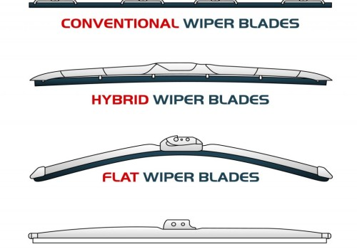 Wiper Blades Need to be Checked Regularly