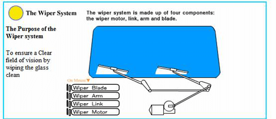 DISTRIBUTION OF WIPER BLADE2