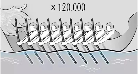 120,000 wipe tests
