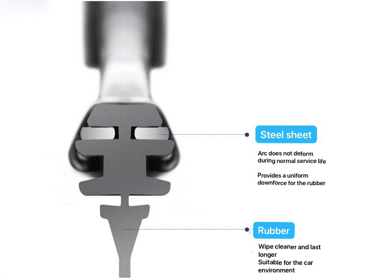 Product details 3
